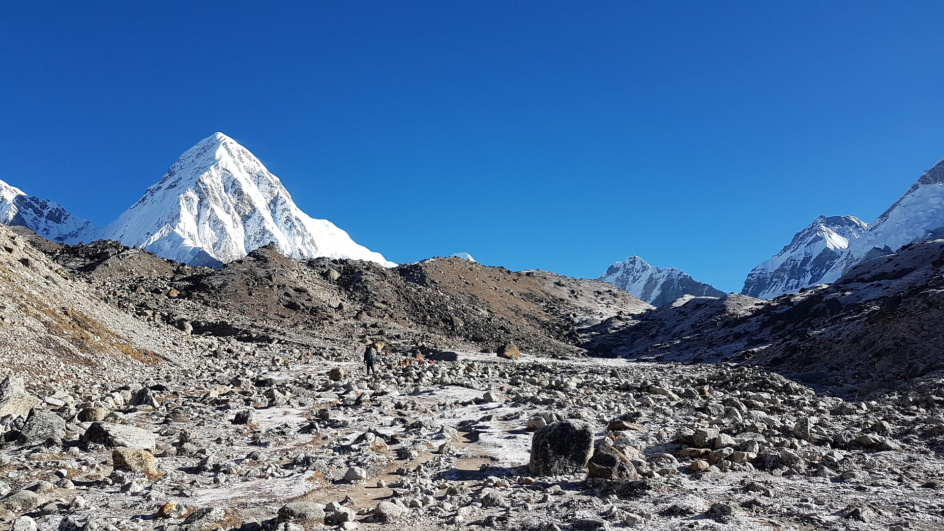 Fascinating Geography Of Beautiful Nepal